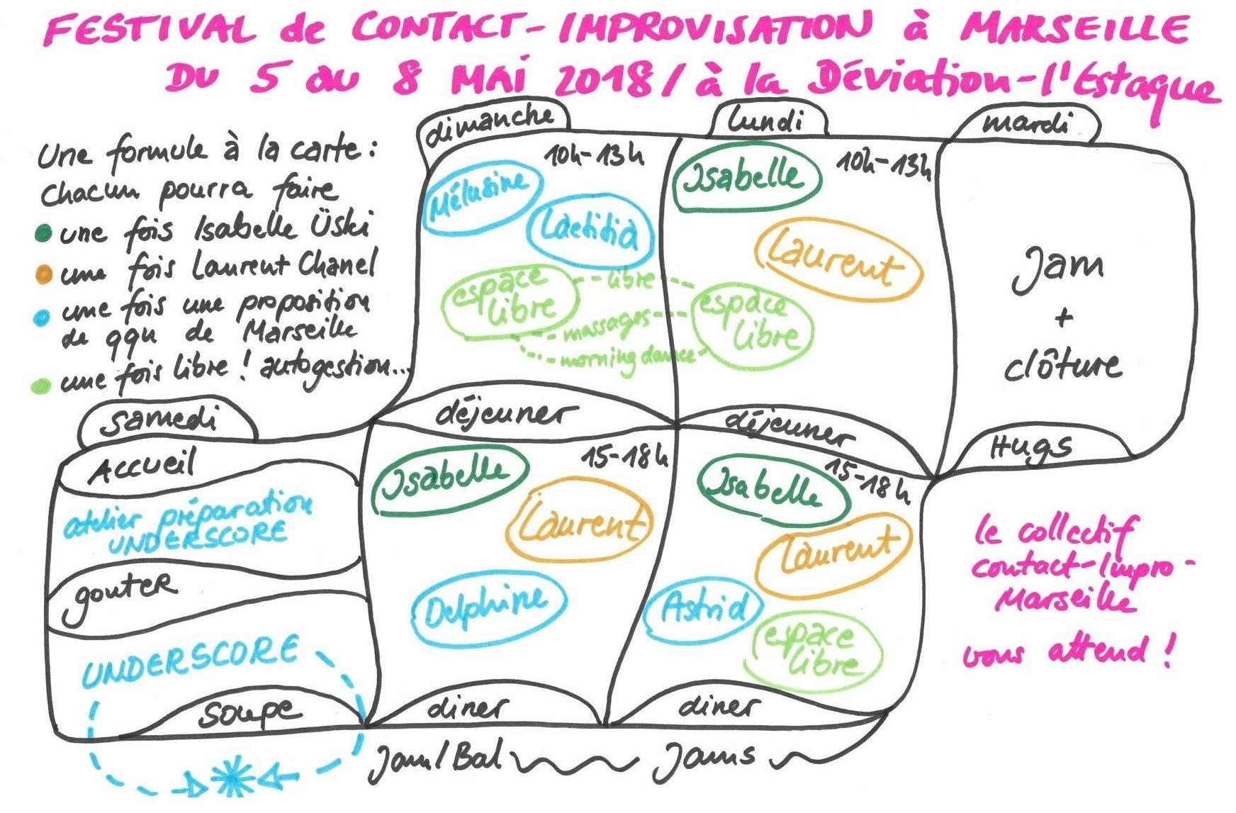 Festival de Contact Improvisation de Marseille